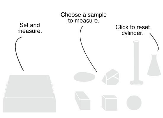 Density of Solids & Liquids