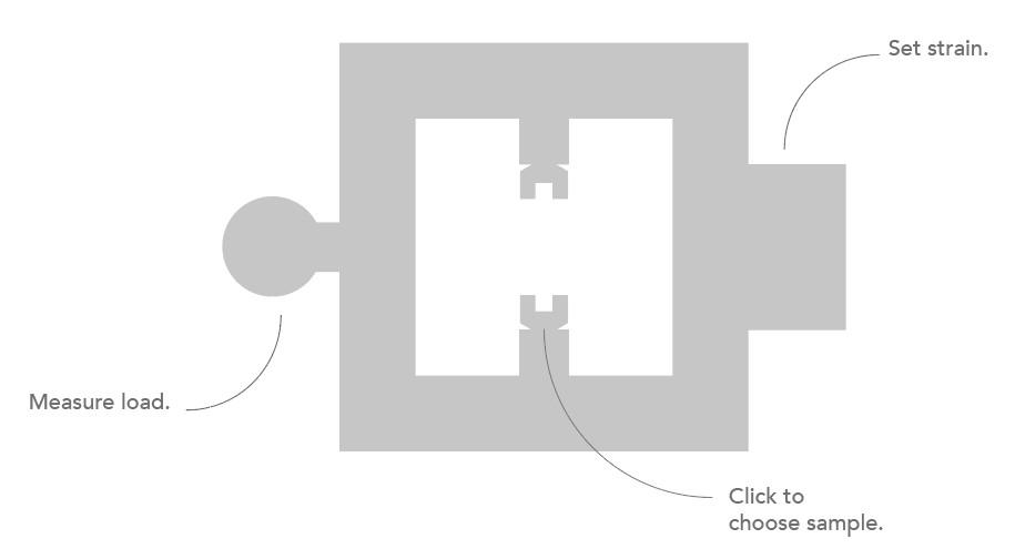 Tensile Testing (FULL)